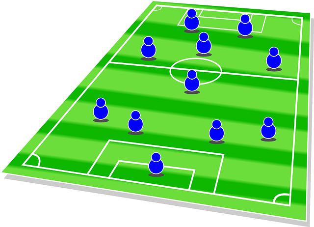 позиции в футболе на английском