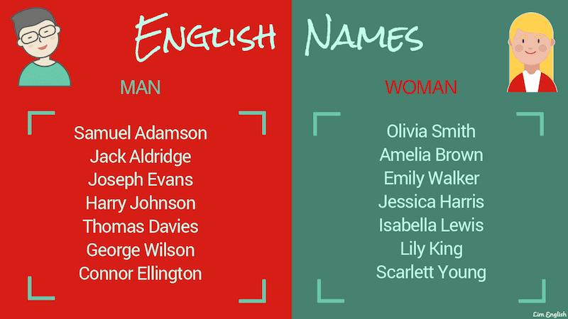Английские имена и фамилии