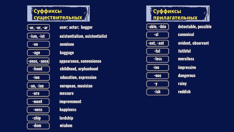 суффиксы в английском