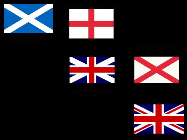 как образуется флаг Великобритании